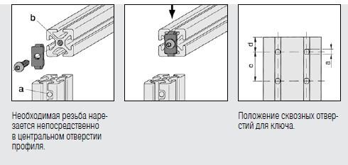 Монтаж соединительных пластин в станочном профиле